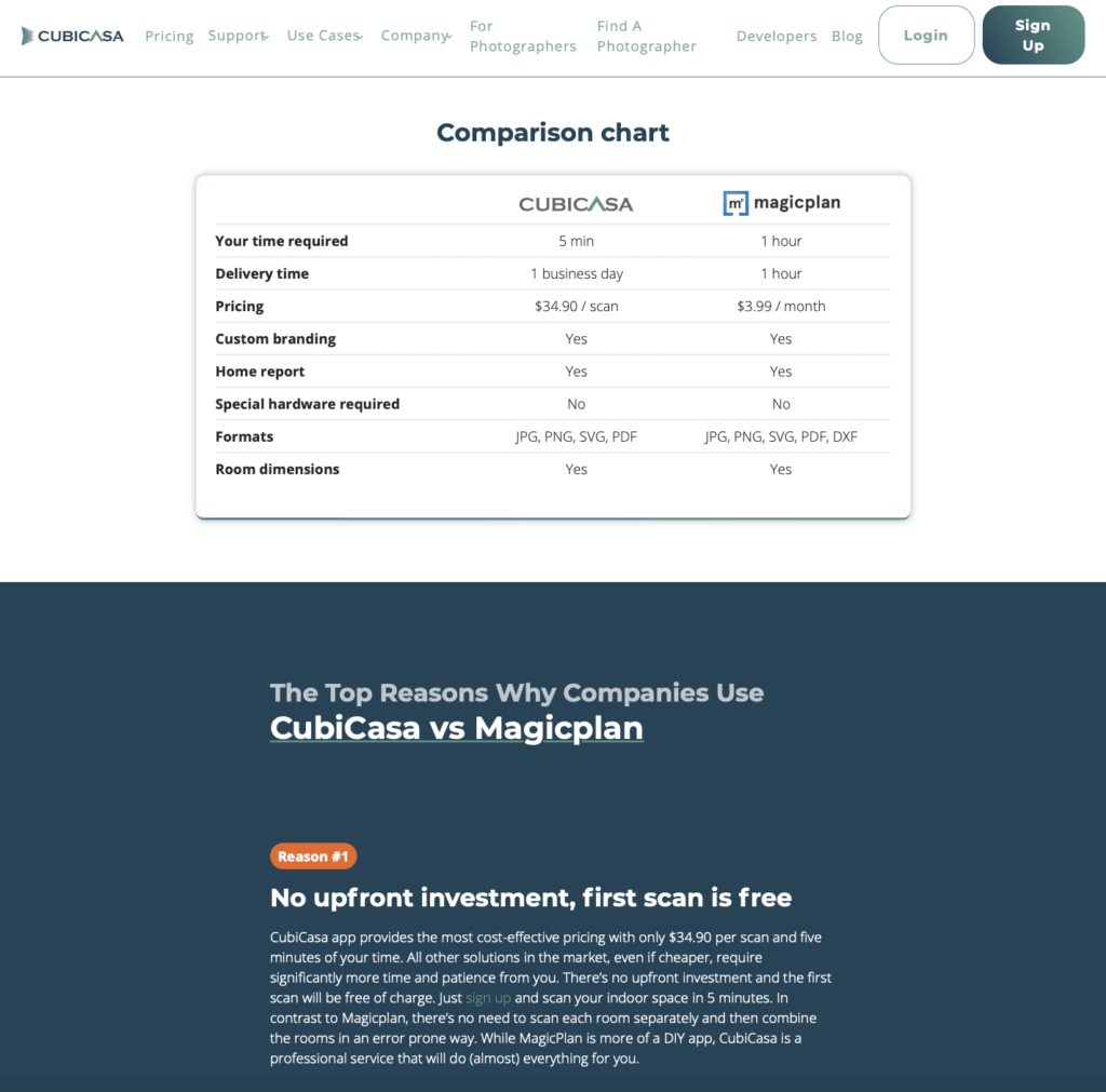 CubiCasa competitor comparison
