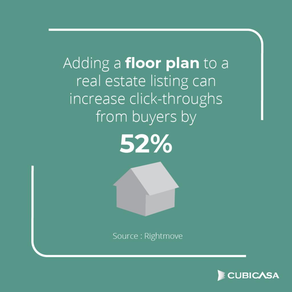 floor plan facts